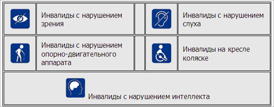 invalid-3