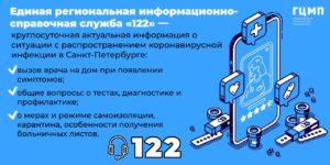 Службы 122