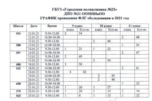 График ГБУЗ ГП №23 на 2021