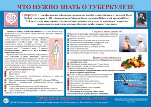plakat13_tuberkulez2